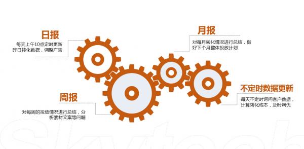 http://www.skytech.cn/uploadfile/2017/0628/20170628105159844.jpg
